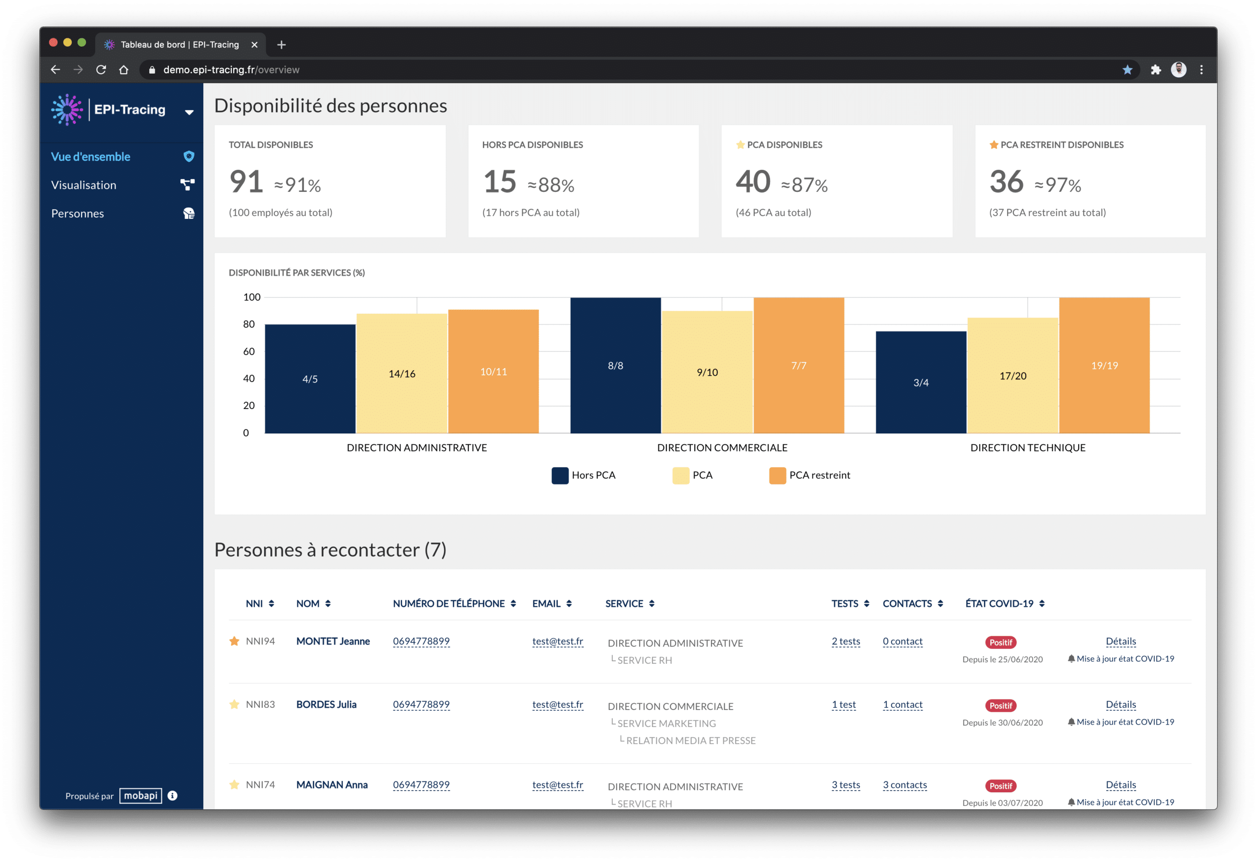 epi-tracing-feature-dashboard